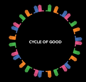 The cycle of good